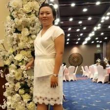 Viet Ha - Uživatelský profil
