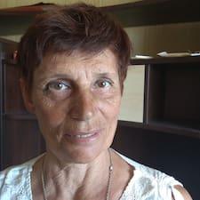 Valentyna Kullanıcı Profili