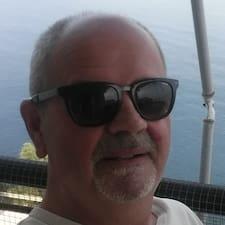 Profil utilisateur de Hajrullah