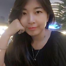 Mingming - Uživatelský profil
