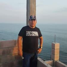 Nelson Josue Kullanıcı Profili