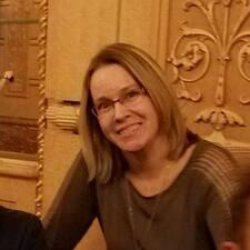 Sonja - Profil Użytkownika