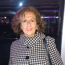Profil utilisateur de Adelina Gloria