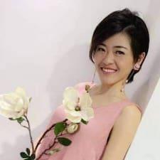 山日 felhasználói profilja