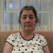 Användarprofil för Dürdanə