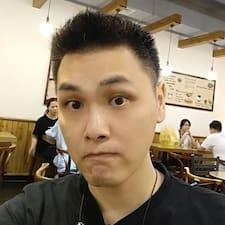Hongjian felhasználói profilja