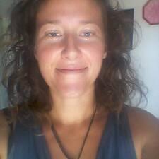 Szamosfalvi User Profile