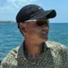 Hiro felhasználói profilja