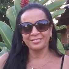 Profil Pengguna Margarete