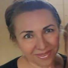 Gebruikersprofiel Mayra Katinka