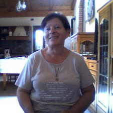 Profil korisnika Maria Donatella