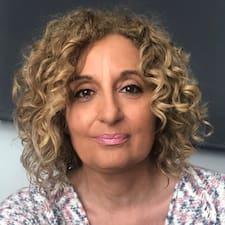 Profil utilisateur de Mª Teresa