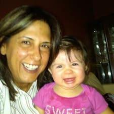 Alma Gertrudis felhasználói profilja