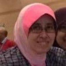 Profilo utente di Sharifah Rafidah