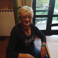 Anna Bruna User Profile