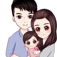 Rachel & Ivan User Profile
