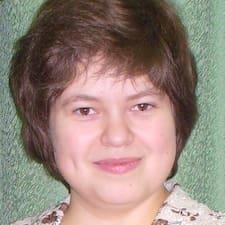 Lubov - Profil Użytkownika