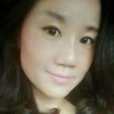 Junghyun - Profil Użytkownika