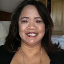 Profil korisnika Rufina