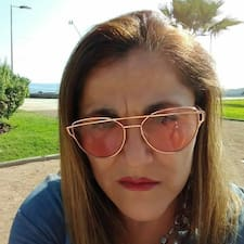 Rossana User Profile