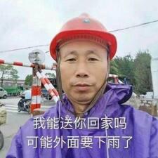 Профиль пользователя 智超