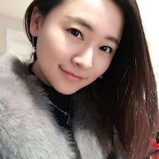 彦 felhasználói profilja
