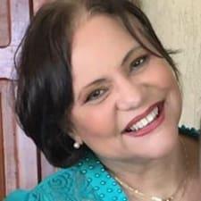 Maria Cecília felhasználói profilja