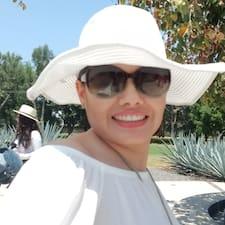 Clara Janeth felhasználói profilja