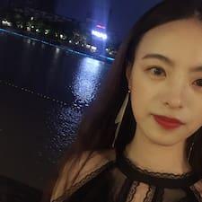 跃 felhasználói profilja