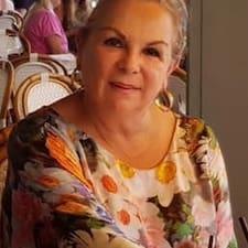 Inés Lucía Brugerprofil