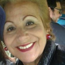 Carmenza felhasználói profilja