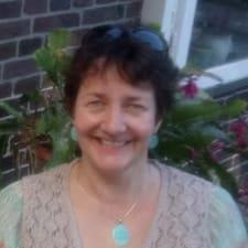 Meike felhasználói profilja