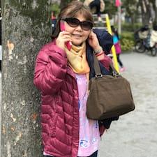 Sayoko felhasználói profilja