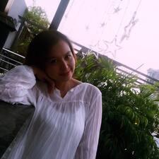 米菲 - Uživatelský profil