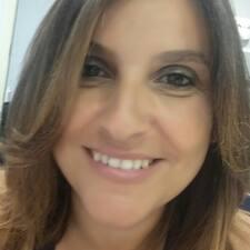 Henkilön Maria Rosaria käyttäjäprofiili