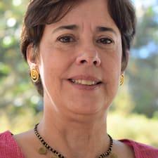 Henkilön Rosa Ines käyttäjäprofiili