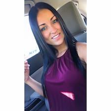 Profil utilisateur de Kalyna