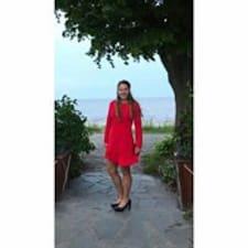 Jasmina - Profil Użytkownika