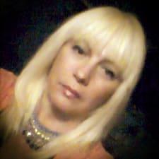 Profil utilisateur de Roula