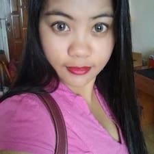 Monica felhasználói profilja