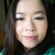 Profil korisnika Pranee