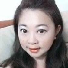 Winnie - Profil Użytkownika