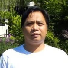 Didi Dwi - Uživatelský profil