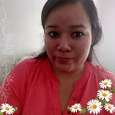 Thaly User Profile