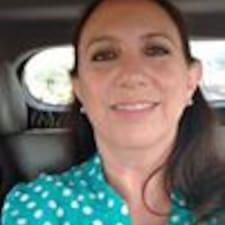 Mónica - Uživatelský profil