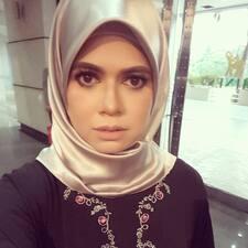 Mawar Hariaety - Profil Użytkownika
