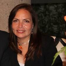 Profil korisnika Sonia Iris