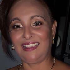 Profil korisnika MAgaly Isabel