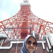 Indri Ayuさんのプロフィール