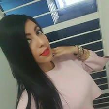 Profil korisnika Kerssy